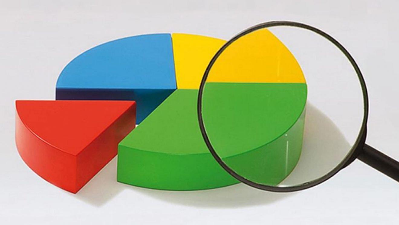 Resultaten van de peiling